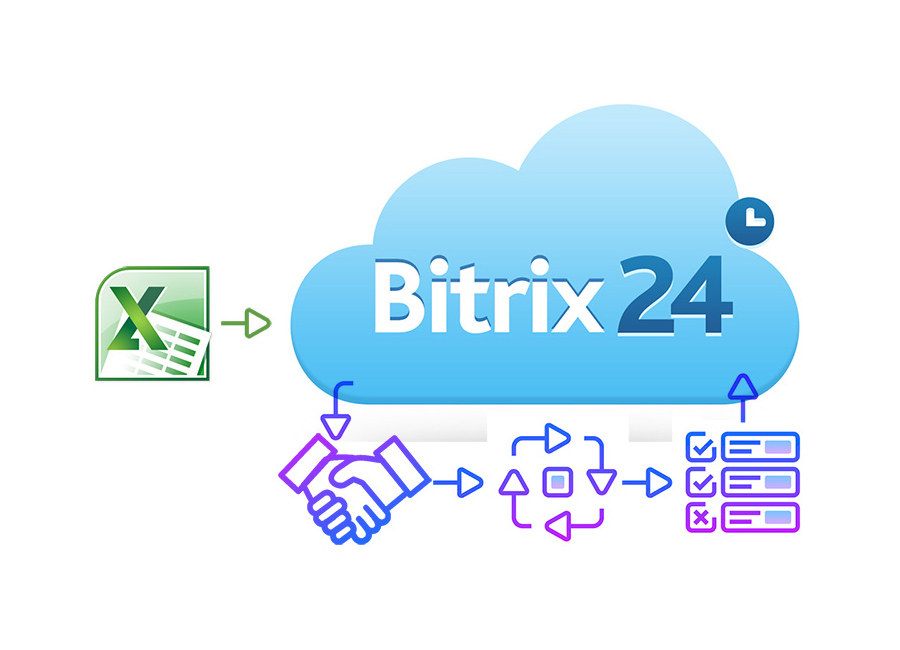 It is often necessary to transfer data from existing Excel tables, Google Sheets, etc.for Leads, Deals, Contacts, and Companies, regular import is provided, and in the boxed version of Bitrix24 this can be done with internal tools via the control panel, while in the cloud version there are no such tools. And what if the table is absolutely individual, for example, the register of equipment and equipment?